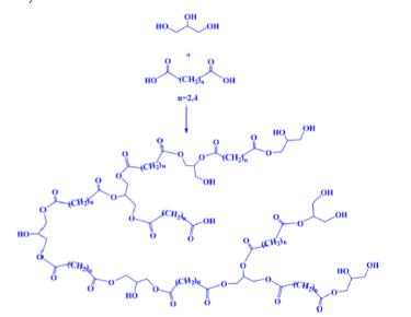 一种具有蓝色荧光的超支化聚酯