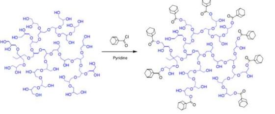 金刚烷改性超支化聚缩水甘油制备温敏性聚合物及自组装研究